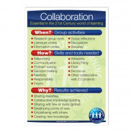 Collaborative Work Essentials Overview