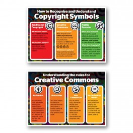Copyright & Creative Commons Explained