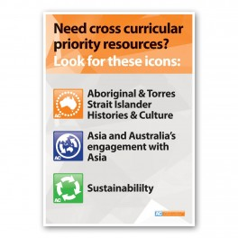 Cross-Curriculum Priorities Overview