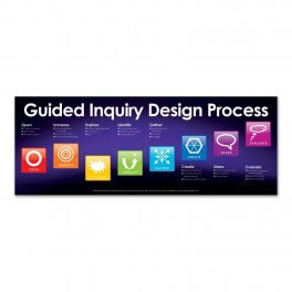 Guided Inquiry Design Overview Wall Graphics