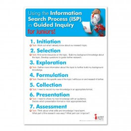 Junior Guided Inquiry Overview
