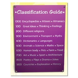 Perspex Classification Guide - Design 2