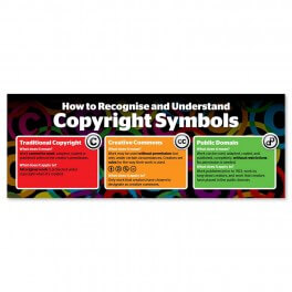 Copyright & Creative Commons Wall Graphic